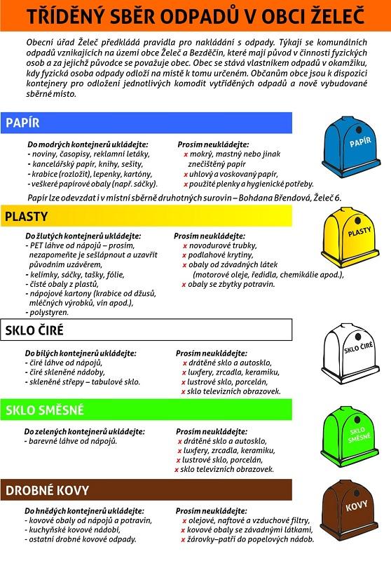 Jak nakládat s odpady
